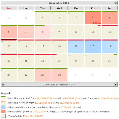 Menstruation Calendar Menstrual Cycle Ovulation Calendar