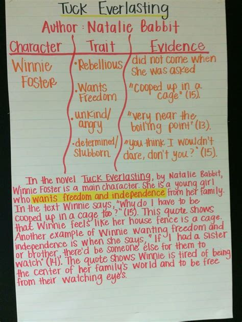 tuck everlasting book report 69 best tuck everlasting images on tuck