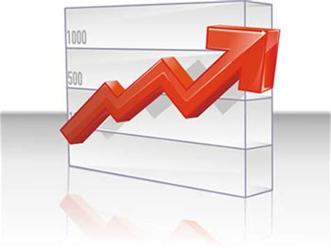 Lem Fox Green 2010 sales growth 15 percent pt aica indria