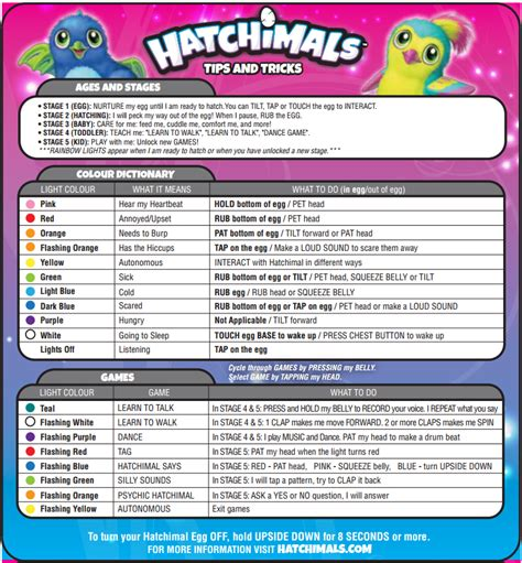Find On By Where They Work What Are Hatchimals How Do They Work And Where Can You