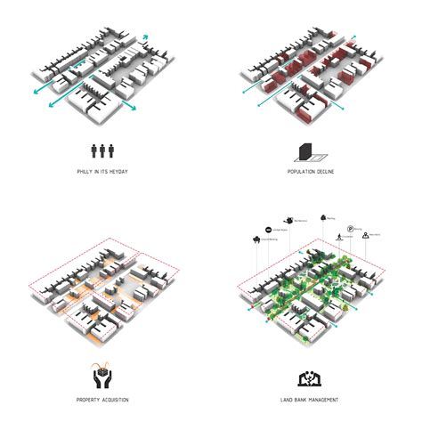 design strategy meaning urban regeneration foresting vacancy in philadelphia