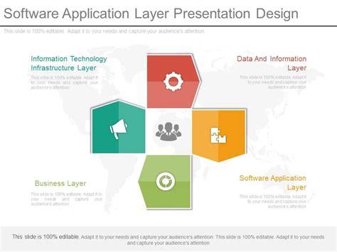 design of application software software application layer presentation design