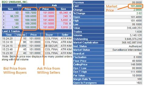bid price how to buy and sell stocks