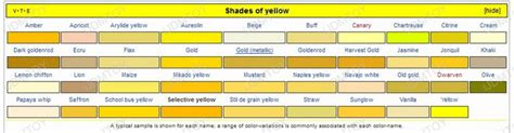 shades of yellow names classy 40 shades of yellow names design ideas of go back