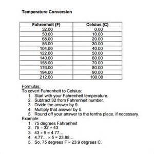 sle temperature conversion chart 9 documents in pdf