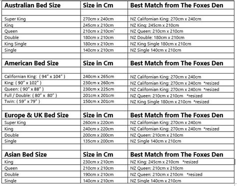 bed linen size chart the foxes den bed linen sizes for new zealand beds the