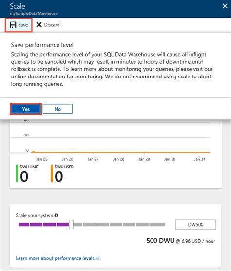 quick change level starter beginner 8483238098 quickstart scale out compute in azure sql data warehouse