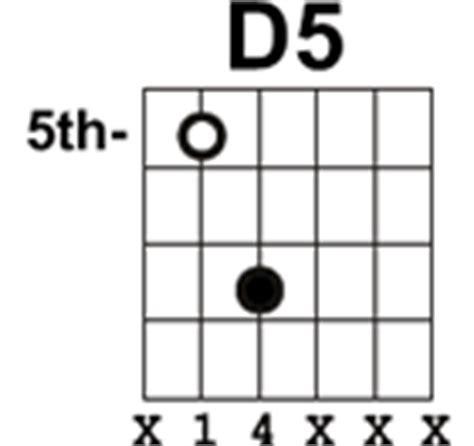Similiar D5 Chord Keywords