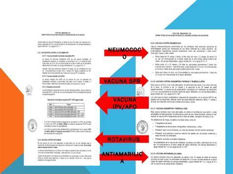 norma tecnica 2016 inmunizaciones esquema de vacunaci 243 n 2016