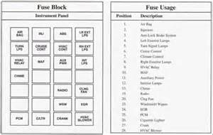 95 buick riviera cooling fan relay location get free image about wiring diagram