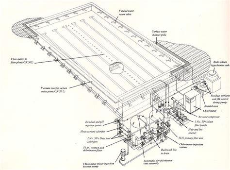 intex spa tub wiring diagram schematic intex wiring