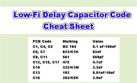 disk capacitor code calculator ceramic disc capacitor code calculator 28 images capacitor temperature code capacitor wiring