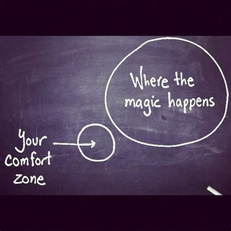 Out Of Comfort Zone by Weekly Astrology Insights 1st 7th April 2013