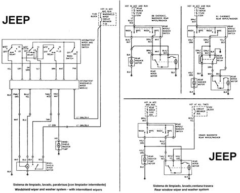 1986 jeep wire diagram 31 wiring diagram images wiring diagram for 1986 jeep comanche wiring diagram for