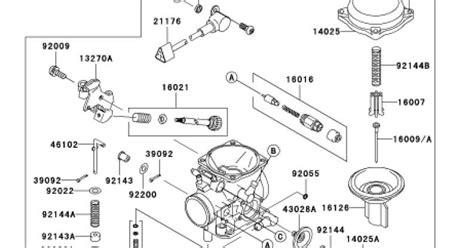 keihin cvk36 diagram cvk36 carb diagram wiring diagrams wiring diagram schemes