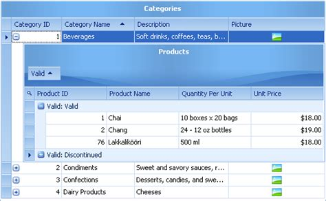 gridview layout design how to create nested gridview with expand collapse in mvc4