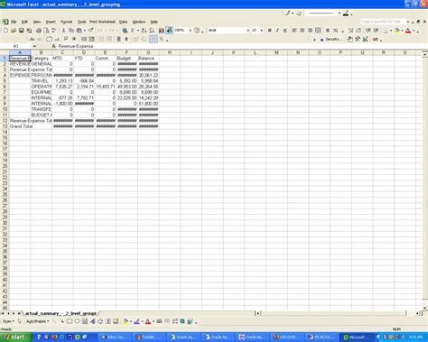 Forecast Spreadsheet Template by Forecast Spreadsheet Template Forecast Spreadsheet