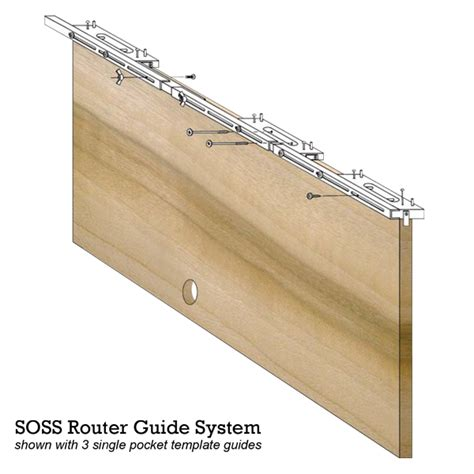 soss hinge installation template soss four router guide system rg4 epivots