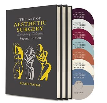 the principles of aesthetics classic reprint books plastic surgery the of aesthetic surgery principles