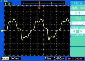 high pass filter oscilloscope high pass filter oscilloscope 28 images oscilloscope oscilloscope chet floyd principles 7