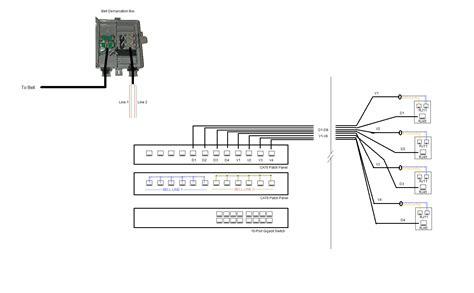 patch panel wiring diagram demarc box wiring diagram wiring diagram