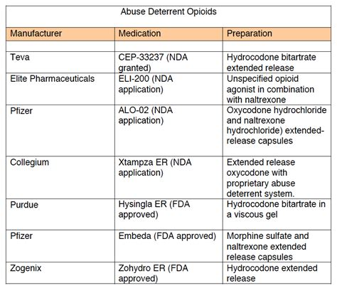 Affordable Opiate Detox by What Herb Is Similar To Kratom Kratom Powder Wholesale