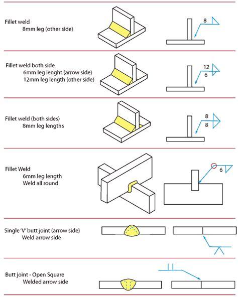 welding symbols what are the basic welding symbols draftsperson net