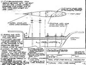 re catalina27 talk 27 talk re keel stub repair