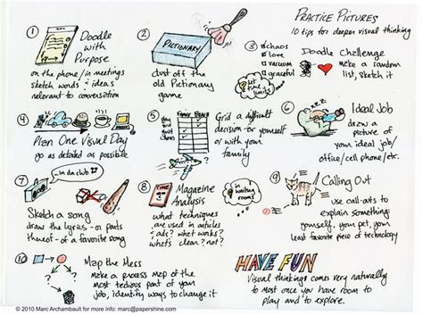design thinking journal articles papershine 187 practicing pictures 10 tips for deeper