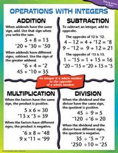 Adding fractions worksheets furthermore printable monopoly board game