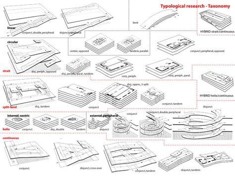 Efficient Studio Layout 36 best parking amp garage images on pinterest