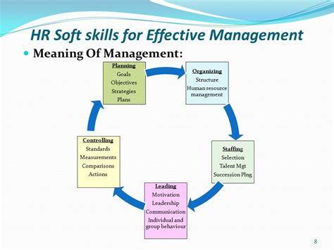 hr soft skills for effective management ppt