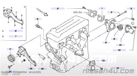 K Hlfl Ssigkeit Auto Bestandteile by Sr20de Temp Sensor K 252 Hlfl 252 Ssigkeit Wo Primera