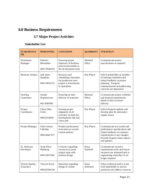 business plan operations section sle business plan operations section how to write a