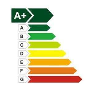 costo certificato energetico appartamento quanto costa fare una certificazione energetica