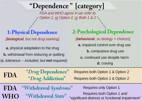 Mental And Physical Detox by Can We Get Addicted To Antidepressants Quora
