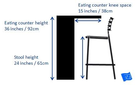 Standard Bar Top Dimensions by Kitchen Dimensions