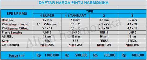 Teralis Jendela Di Bekasi – Harga Teralis Jendela Minimalis Bekasi   087877549186