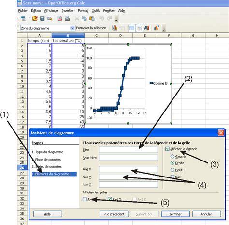 comment tracer un diagramme sur excel tracer un graphique