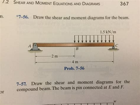 draw the shear and moment diagrams for the beam solved 7 56 draw the shear and moment diagrams for the