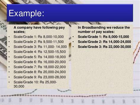 grade structure