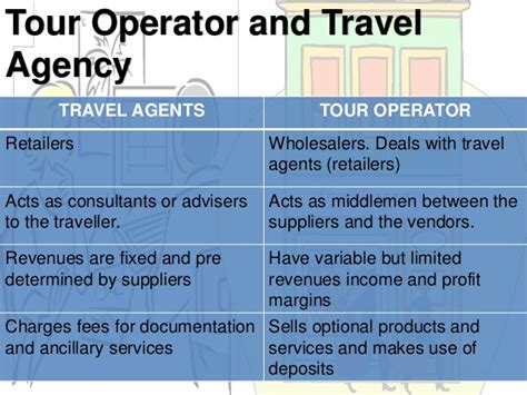 Business Letter For Tour Operating Agency Travel Agency And Tour Operations Lecture