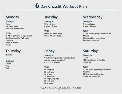 can crossfit be done at home crossfit guide