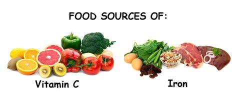fruits w iron pairing iron vitamin c foods caloriesandcarbs