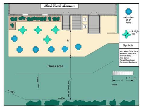deployment diagram visio 2013 patio plan deployment diagram visio 2013