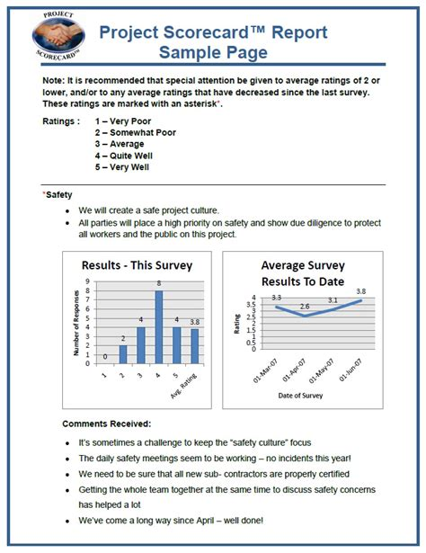 project report writing format template free report templates