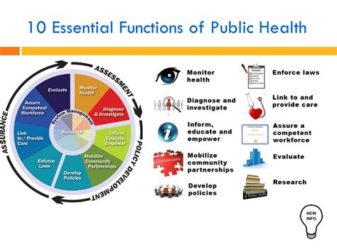 essentials of health behavior essential health army amedd nursing program requirements