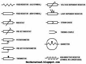 electrical schematic symbols resistor electrical get free image about wiring diagram