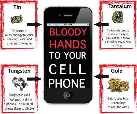tantalum capacitor conflict minerals cell phones are the new blood diamonds