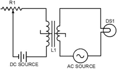 saturable reactor curve navy electricity and electronics series neets module 8 rf cafe